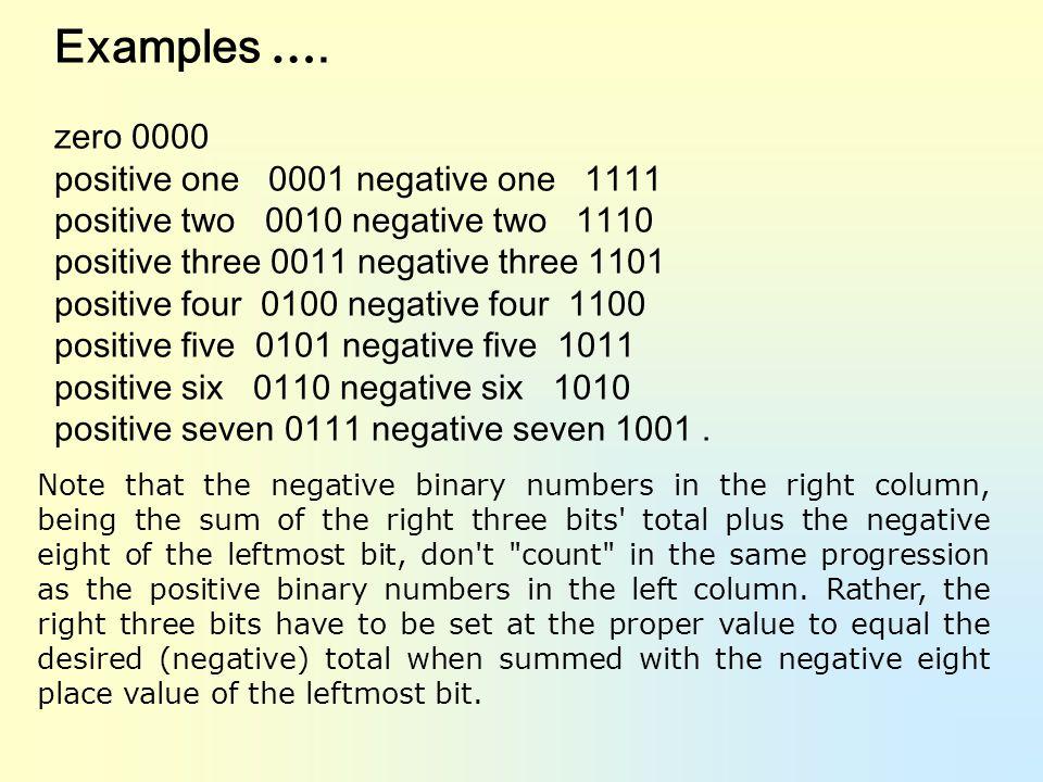 Examples …. zero 0000 positive one 0001 negative one 1111