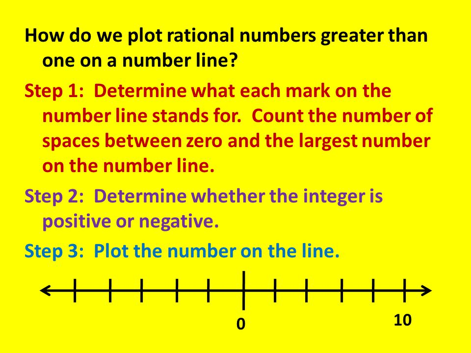 How do we plot rational numbers greater than one on a number line
