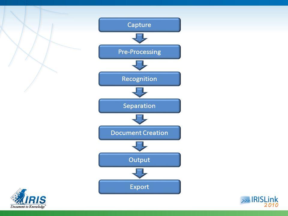 Capture Pre-Processing Recognition Separation Document Creation Output Export