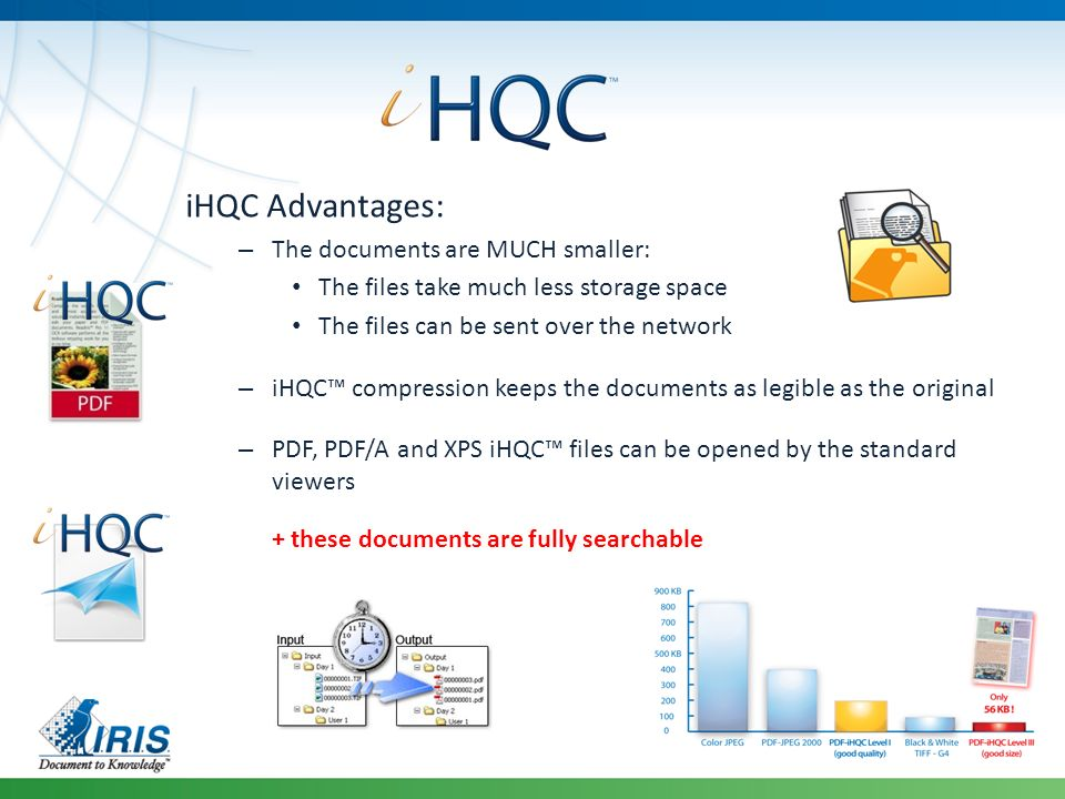 iHQC Advantages: The documents are MUCH smaller: