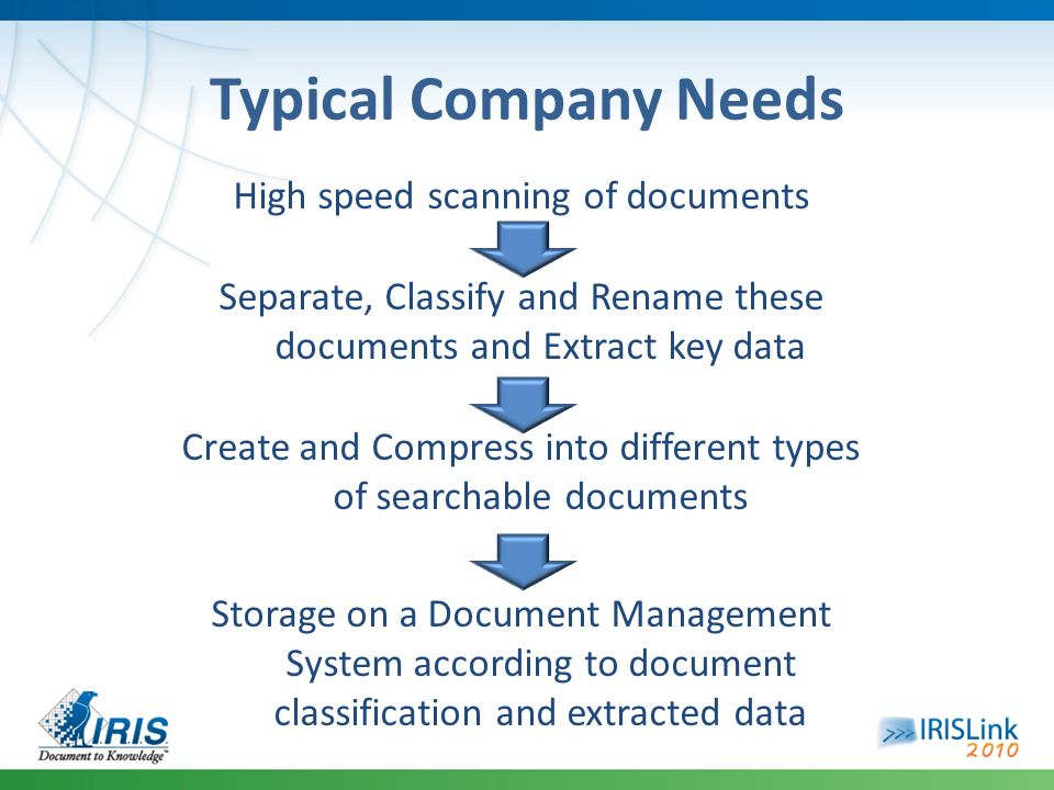 Typical Company Needs