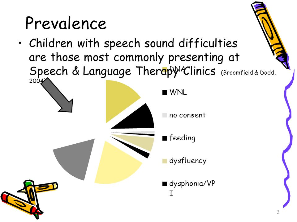 Prevalence Children with speech sound difficulties are those most commonly presenting at Speech & Language Therapy Clinics (Broomfield & Dodd, 2004)