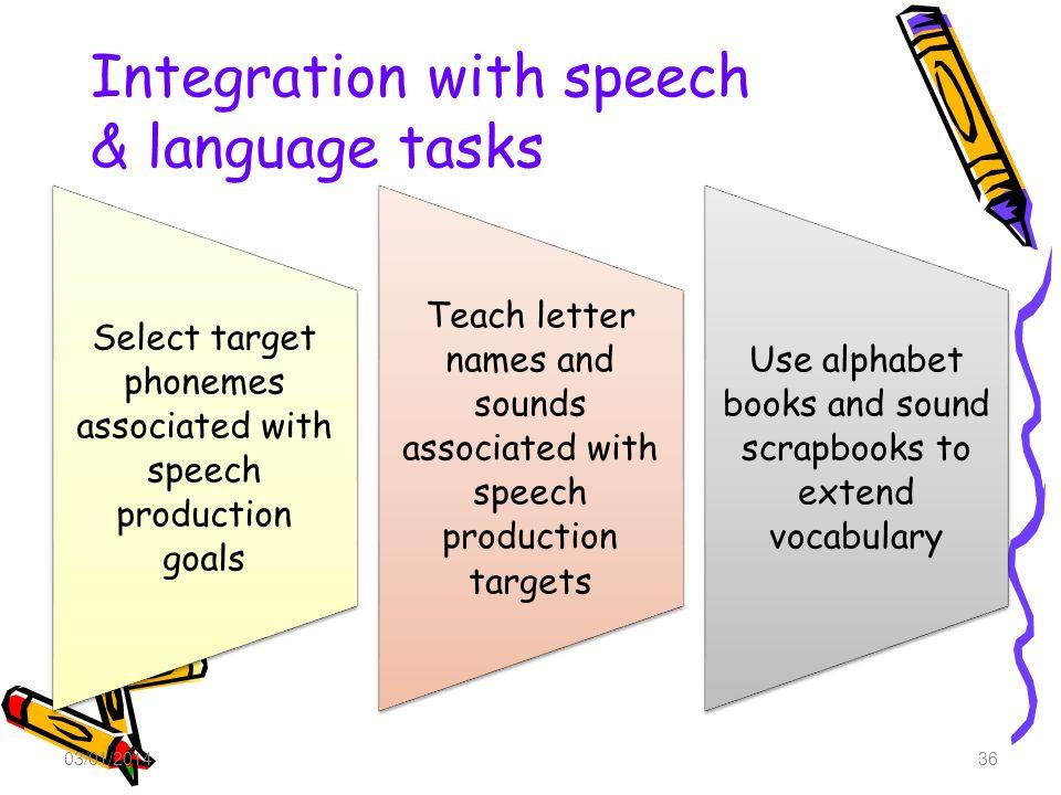 Integration with speech & language tasks