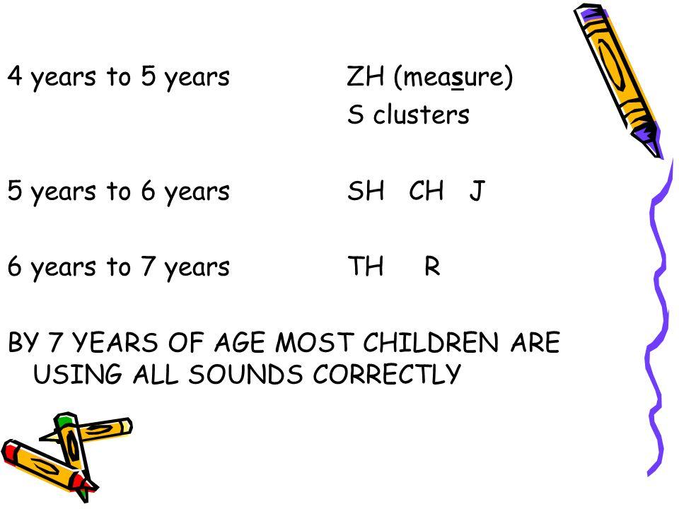 4 years to 5 years ZH (measure)
