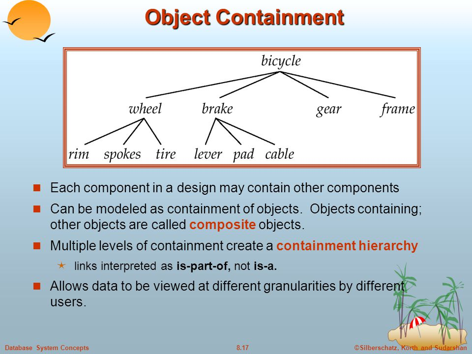 Object Containment Each component in a design may contain other components.
