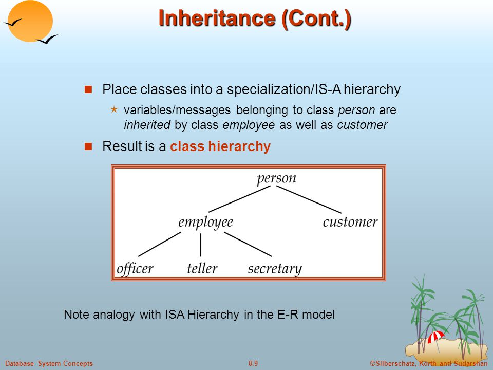 Inheritance (Cont.) Place classes into a specialization/IS-A hierarchy