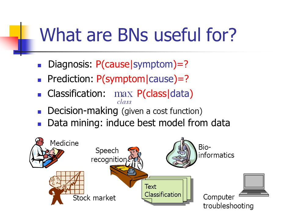 What are BNs useful for Diagnosis: P(cause|symptom)=