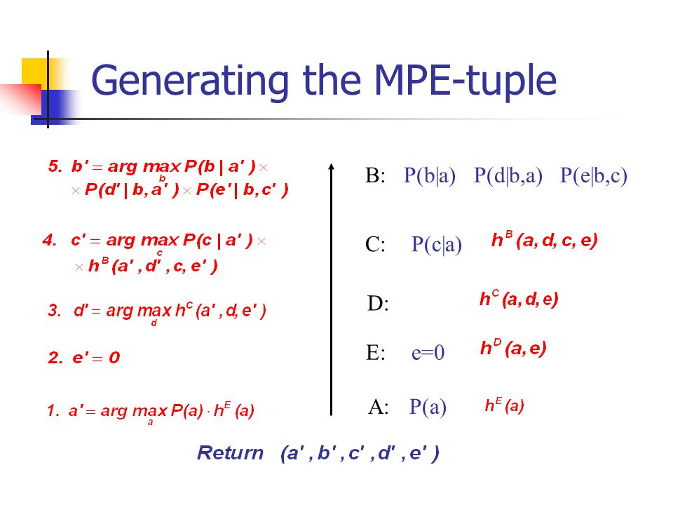 Generating the MPE-tuple