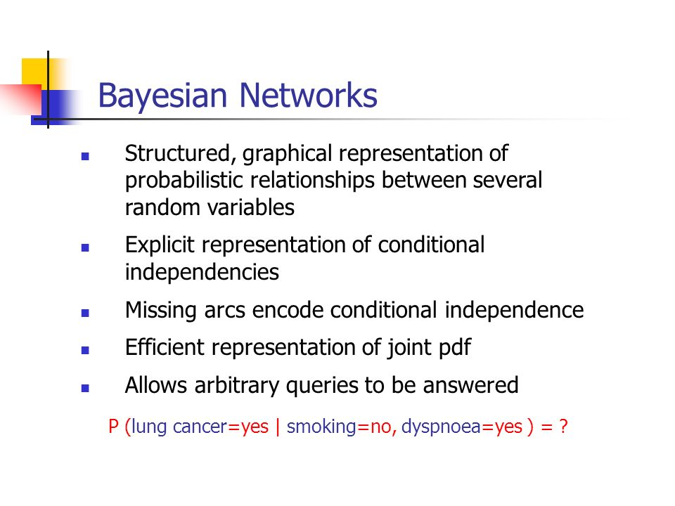Bayesian Networks Structured, graphical representation of probabilistic relationships between several random variables.