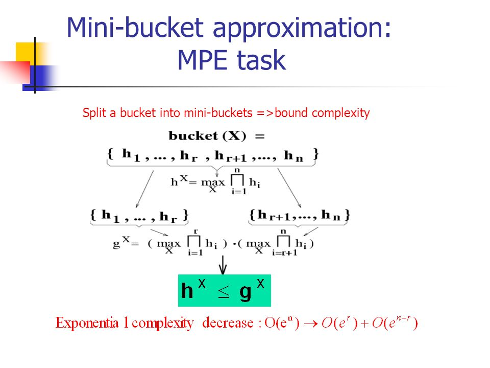 Mini-bucket approximation: MPE task