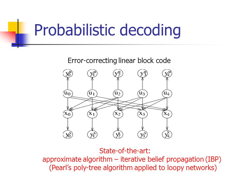 Probabilistic decoding