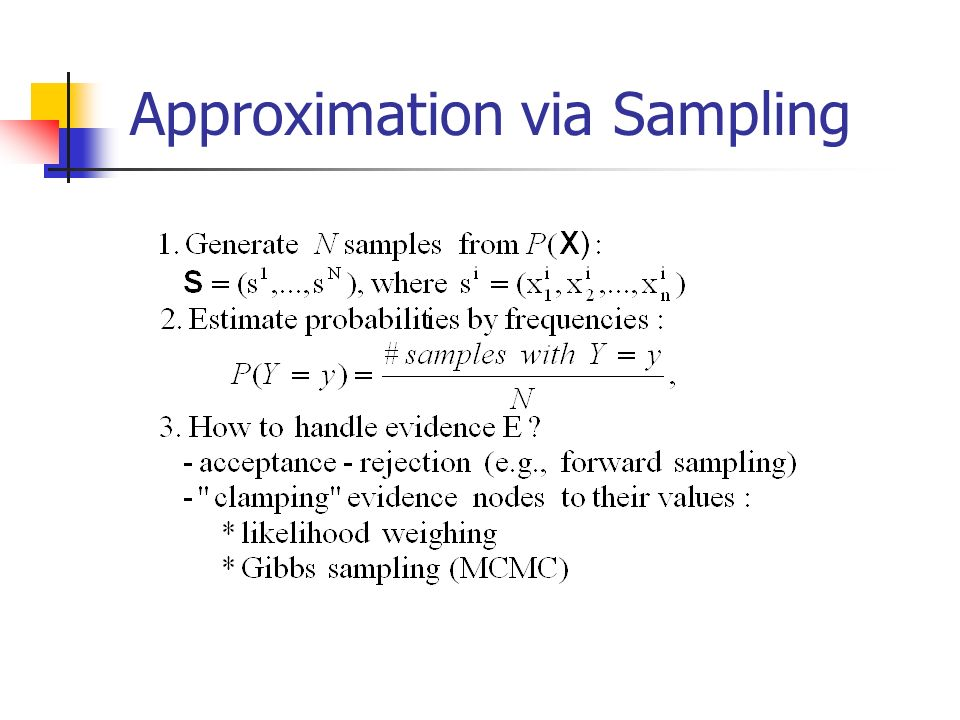 Approximation via Sampling