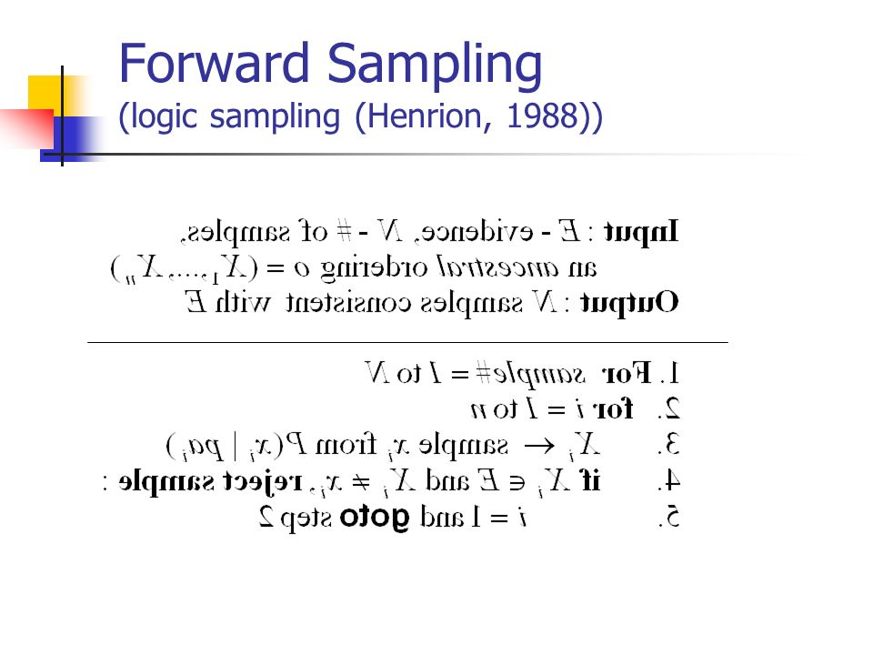 Forward Sampling (logic sampling (Henrion, 1988))