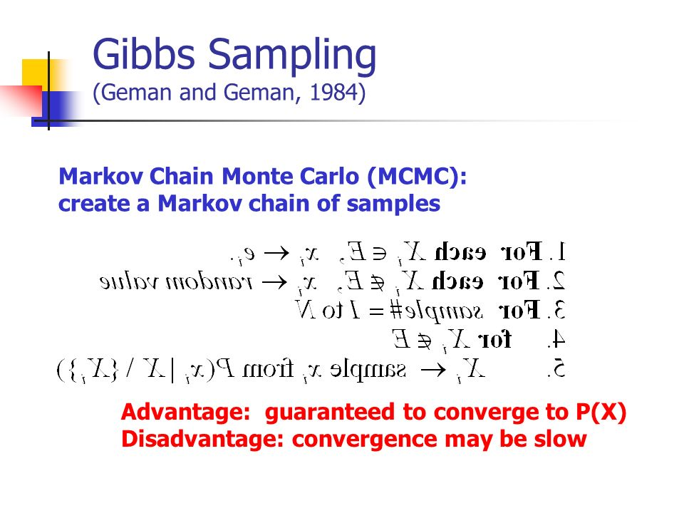 Gibbs Sampling (Geman and Geman, 1984)