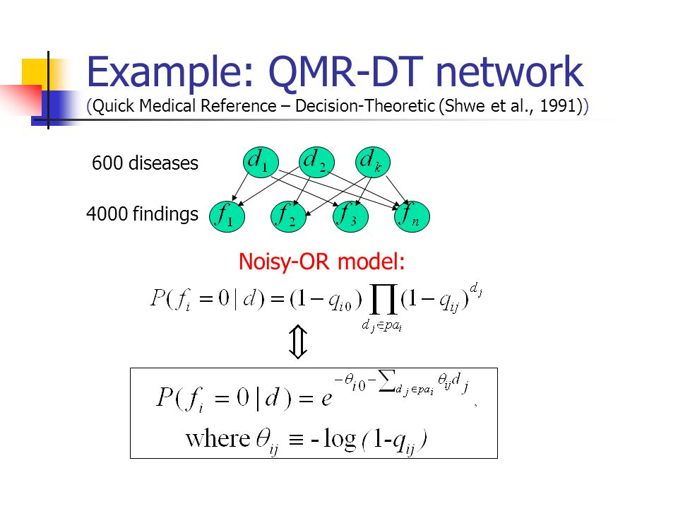 Example: QMR-DT network (Quick Medical Reference – Decision-Theoretic (Shwe et al., 1991))
