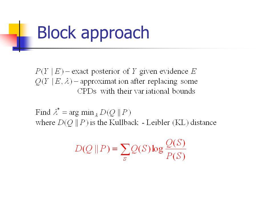 Block approach