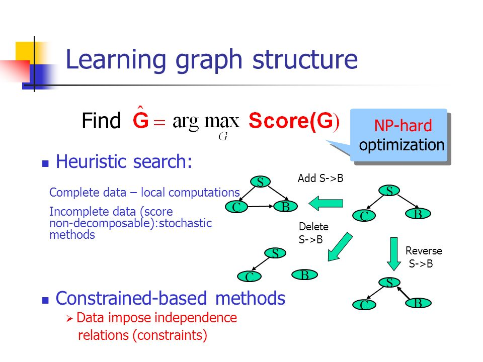 Learning graph structure