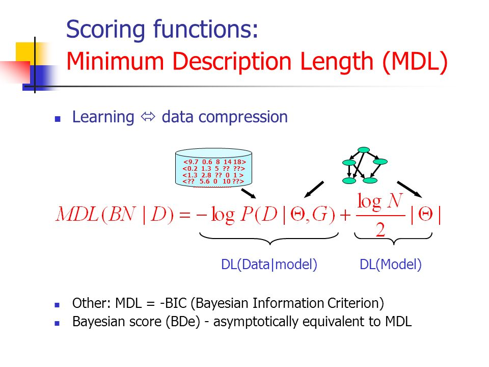 Scoring functions: Minimum Description Length (MDL)