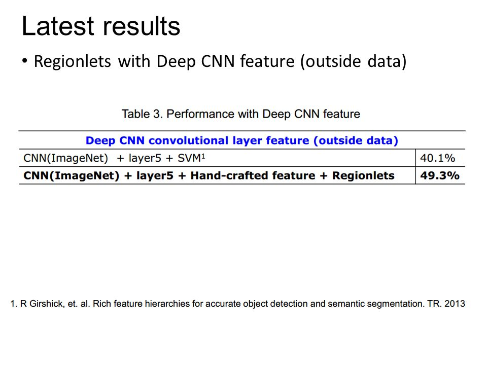 Latest results Regionlets with Deep CNN feature (outside data)