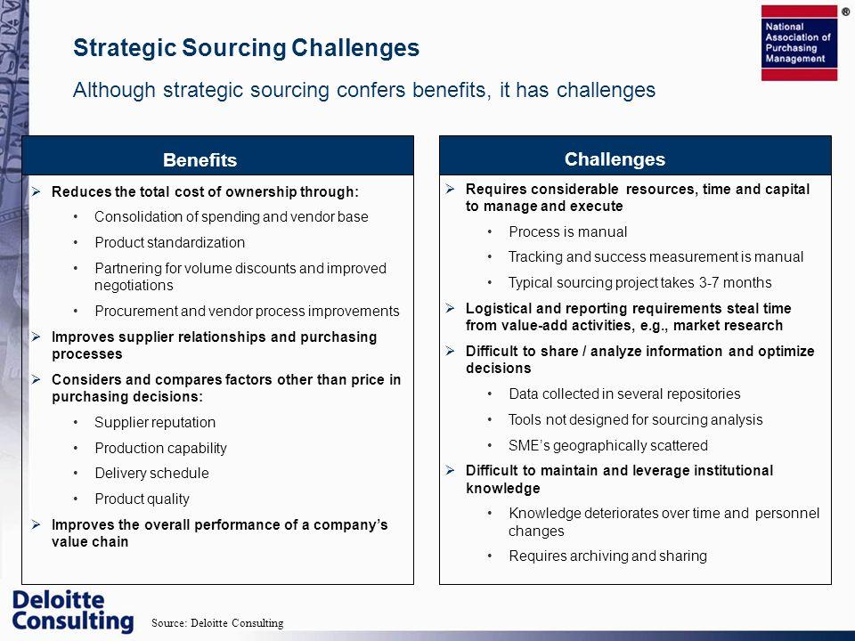 Strategic Sourcing Challenges
