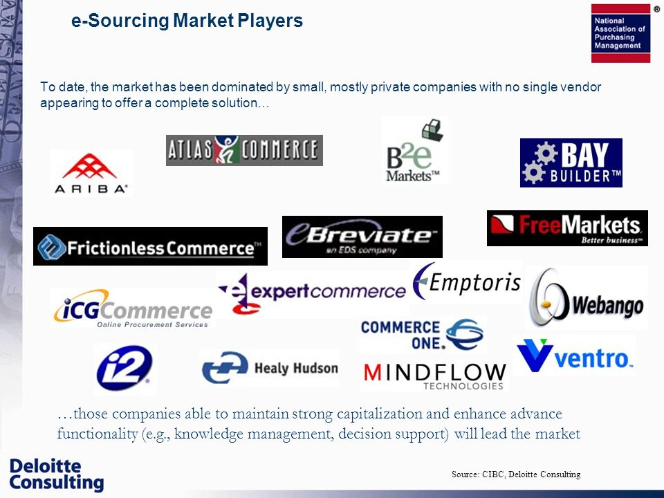 e-Sourcing Market Players