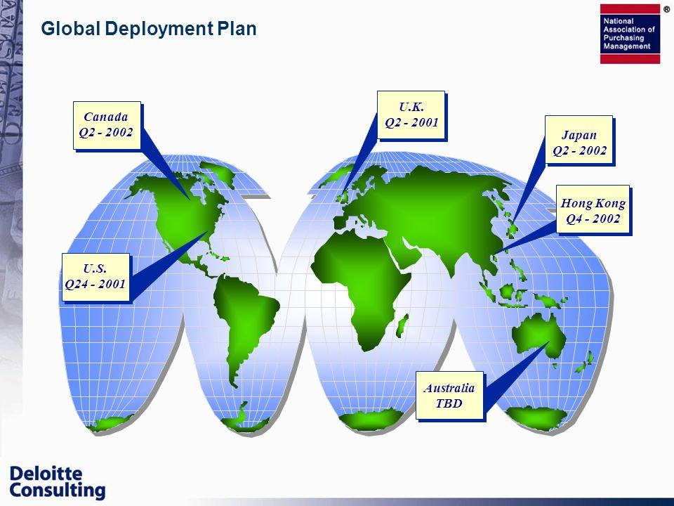 Global Deployment Plan