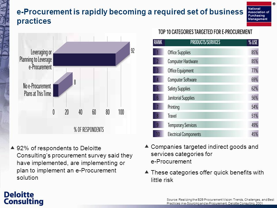 e-Procurement is rapidly becoming a required set of business practices
