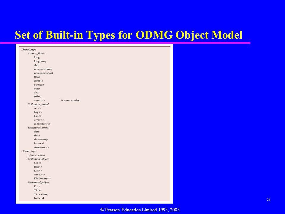Set of Built-in Types for ODMG Object Model