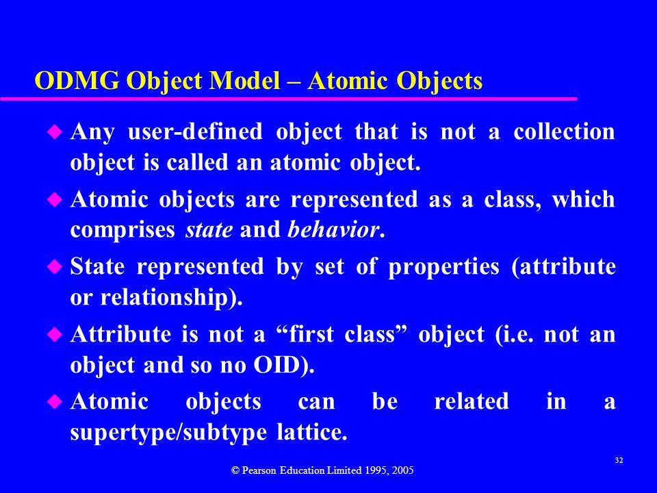 ODMG Object Model – Atomic Objects
