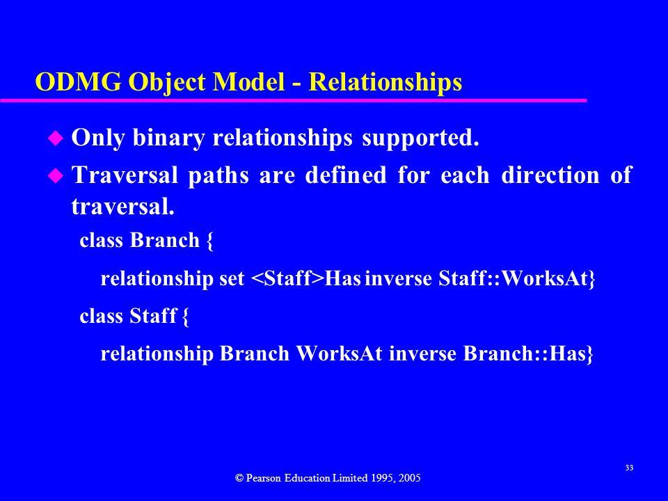 ODMG Object Model - Relationships