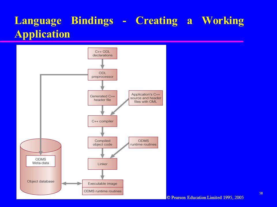 Language Bindings - Creating a Working Application