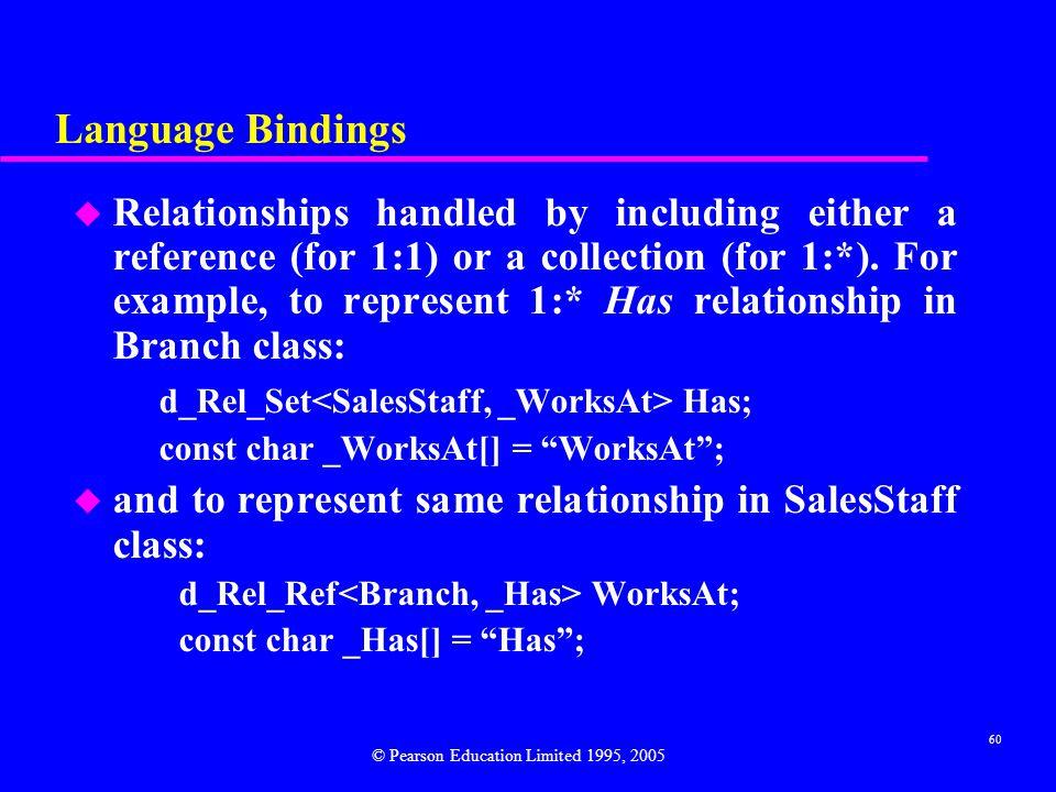 Language Bindings