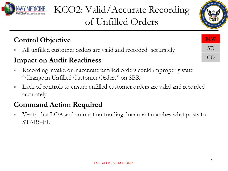 KCO2: Valid/Accurate Recording of Unfilled Orders