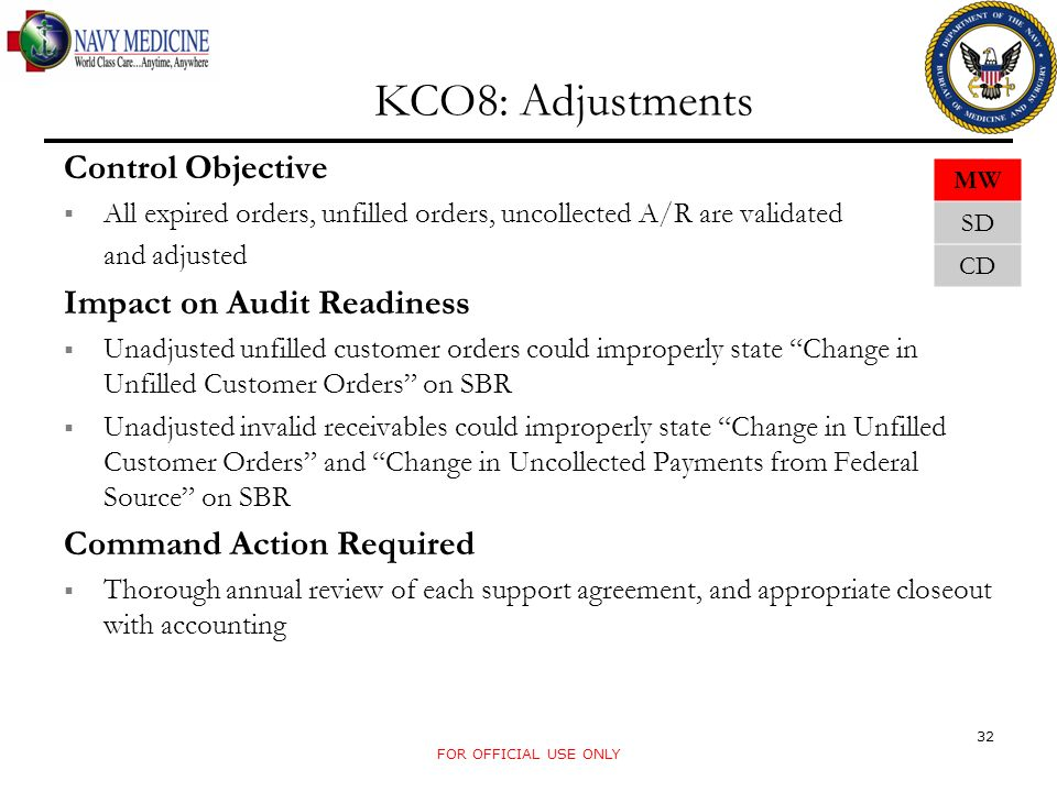 KCO8: Adjustments Control Objective Impact on Audit Readiness