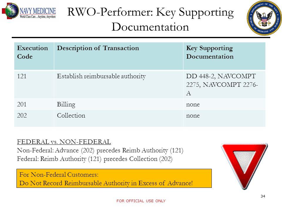 RWO-Performer: Key Supporting Documentation
