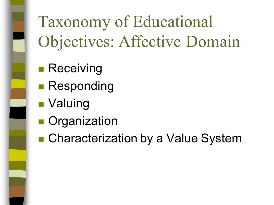 Taxonomy of Educational Objectives: Affective Domain
