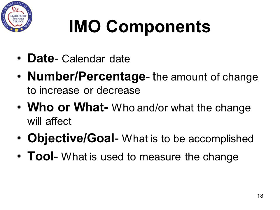 IMO Components Date- Calendar date