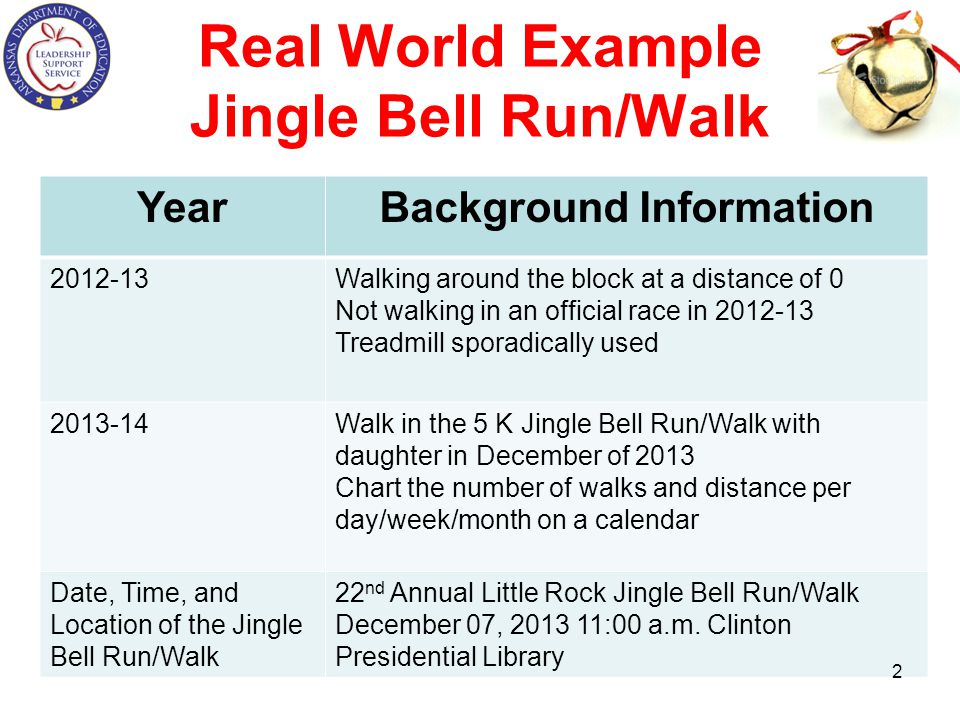 Real World Example Jingle Bell Run/Walk