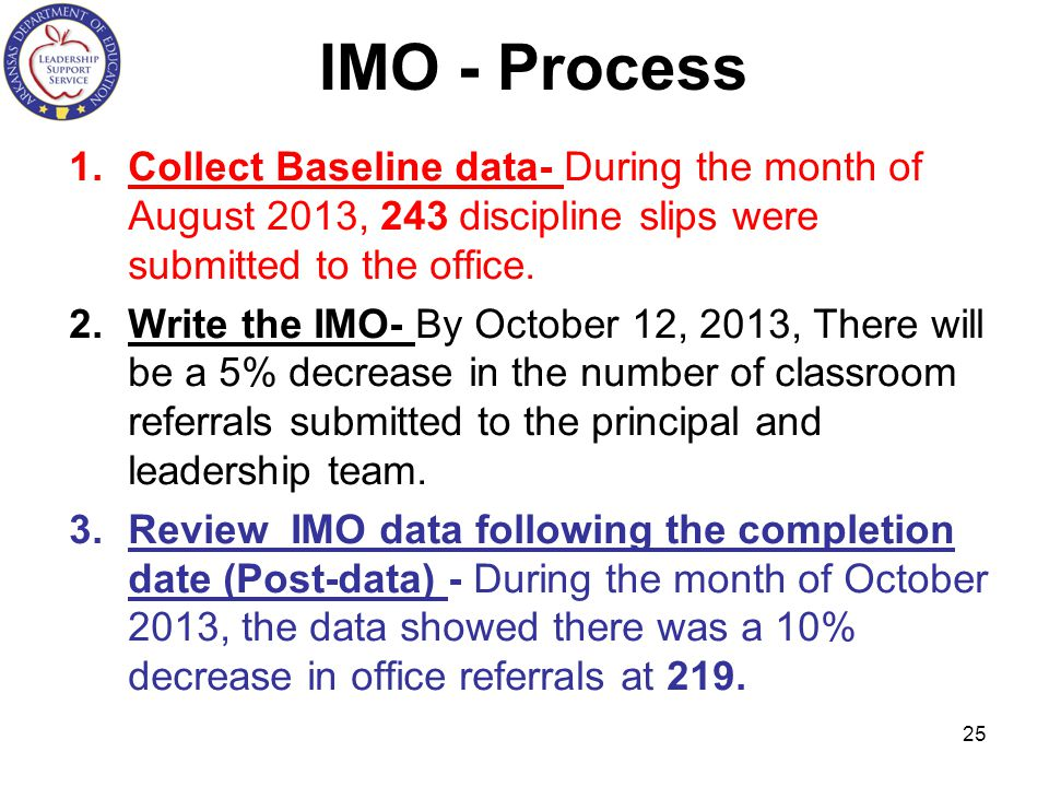 IMO - Process Collect Baseline data- During the month of August 2013, 243 discipline slips were submitted to the office.