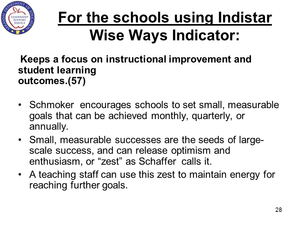 For the schools using Indistar Wise Ways Indicator: