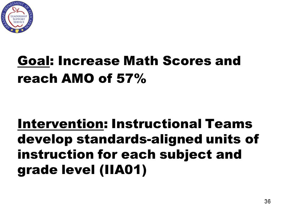 Goal: Increase Math Scores and reach AMO of 57% Intervention: Instructional Teams develop standards-aligned units of instruction for each subject and grade level (IIA01)