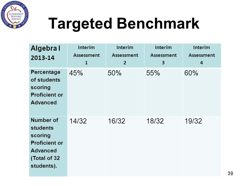 Targeted Benchmark Algebra I 2013-14 45% 50% 55% 60% 14/32 16/32 18/32