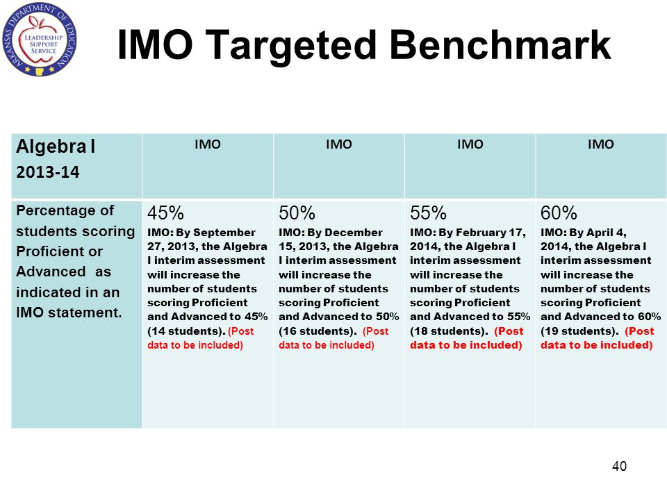IMO Targeted Benchmark