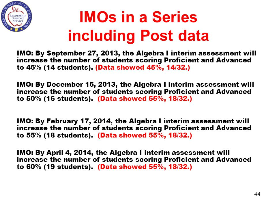IMOs in a Series including Post data