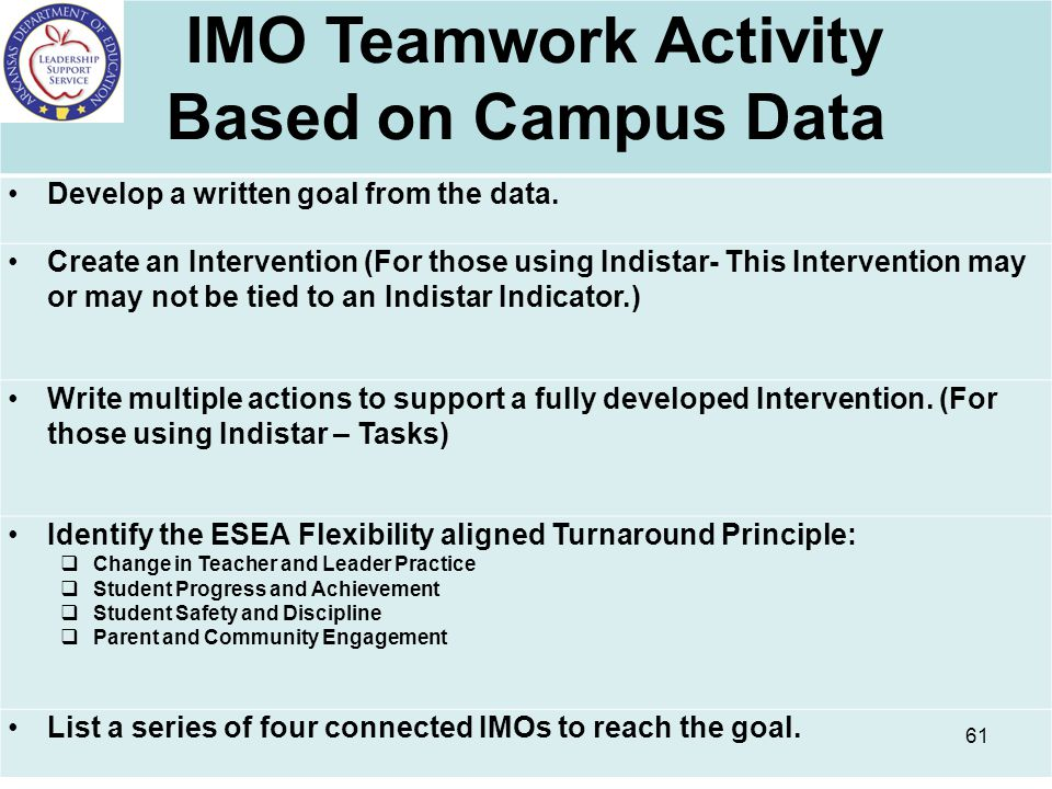 IMO Teamwork Activity Based on Campus Data