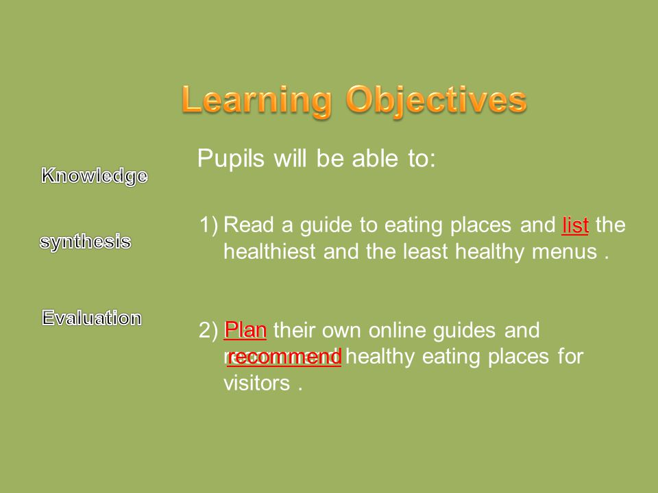Learning Objectives Pupils will be able to: