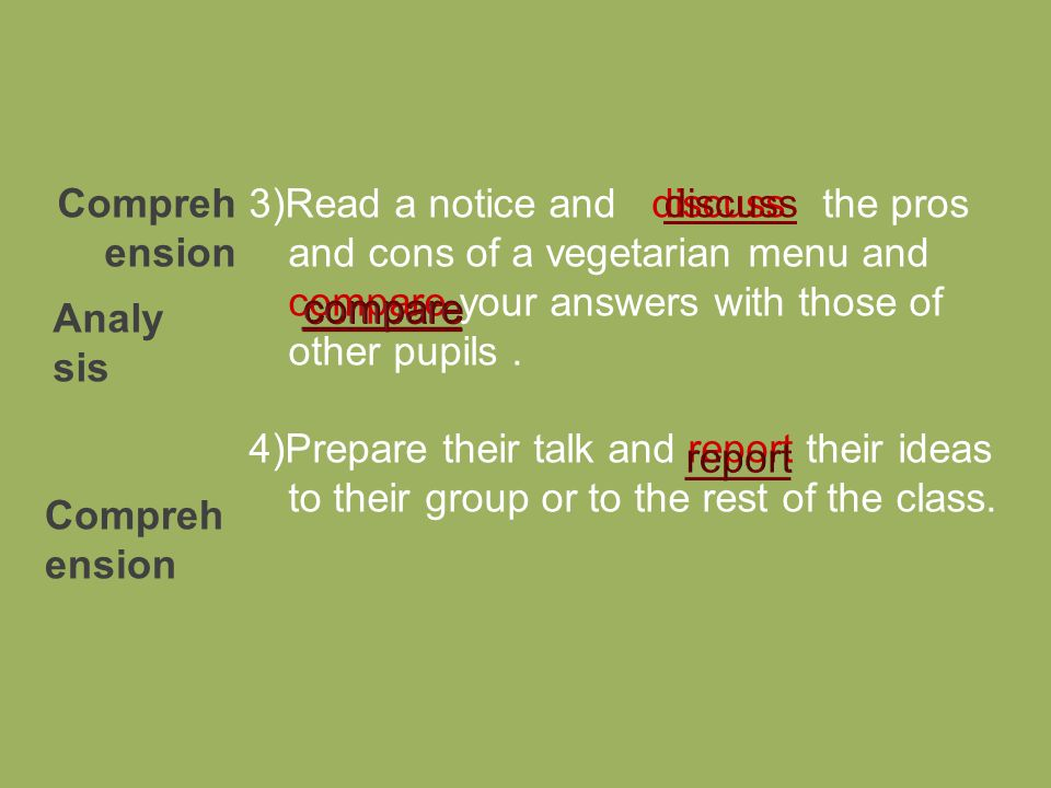 3)Read a notice and discuss the pros and cons of a vegetarian menu and compare your answers with those of other pupils .