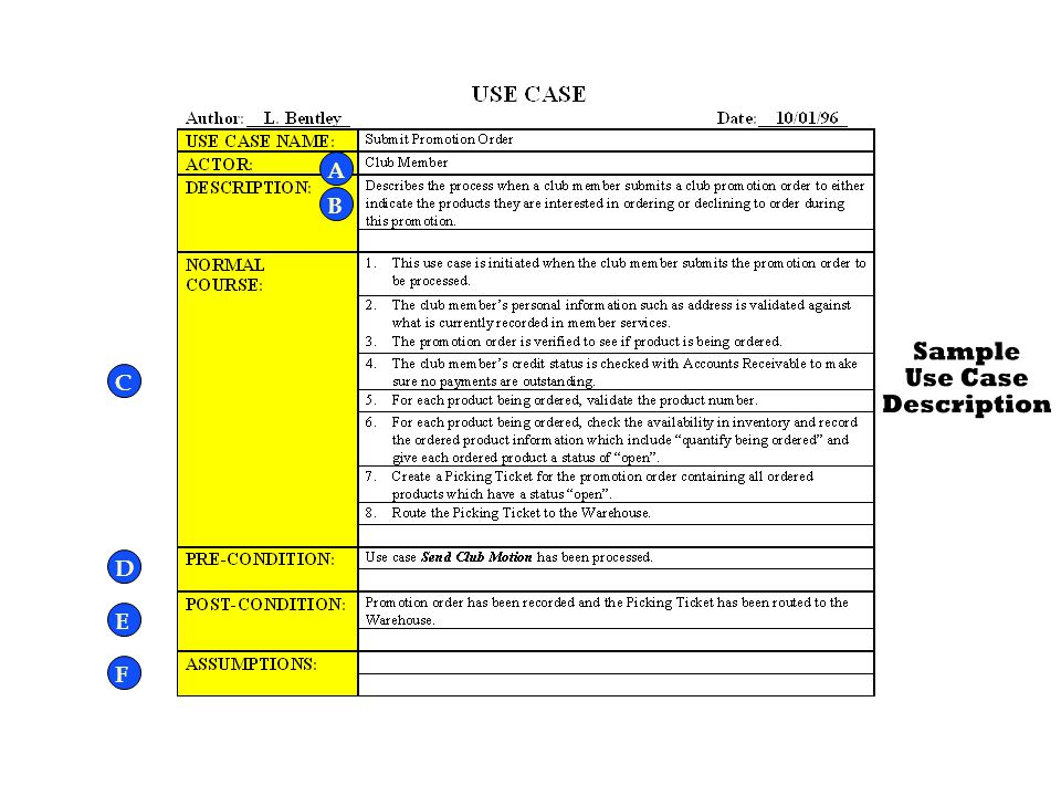 A B C D E F 296-298 Figure 8.9 Sample Use Case Description