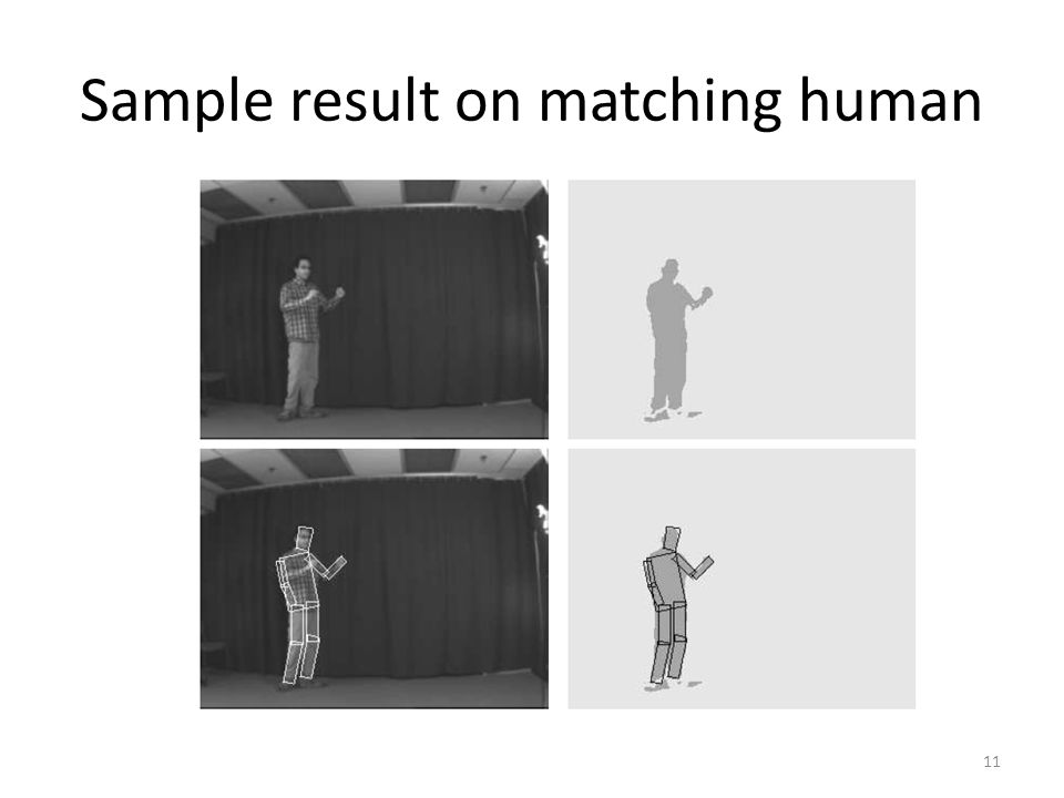 Sample result on matching human