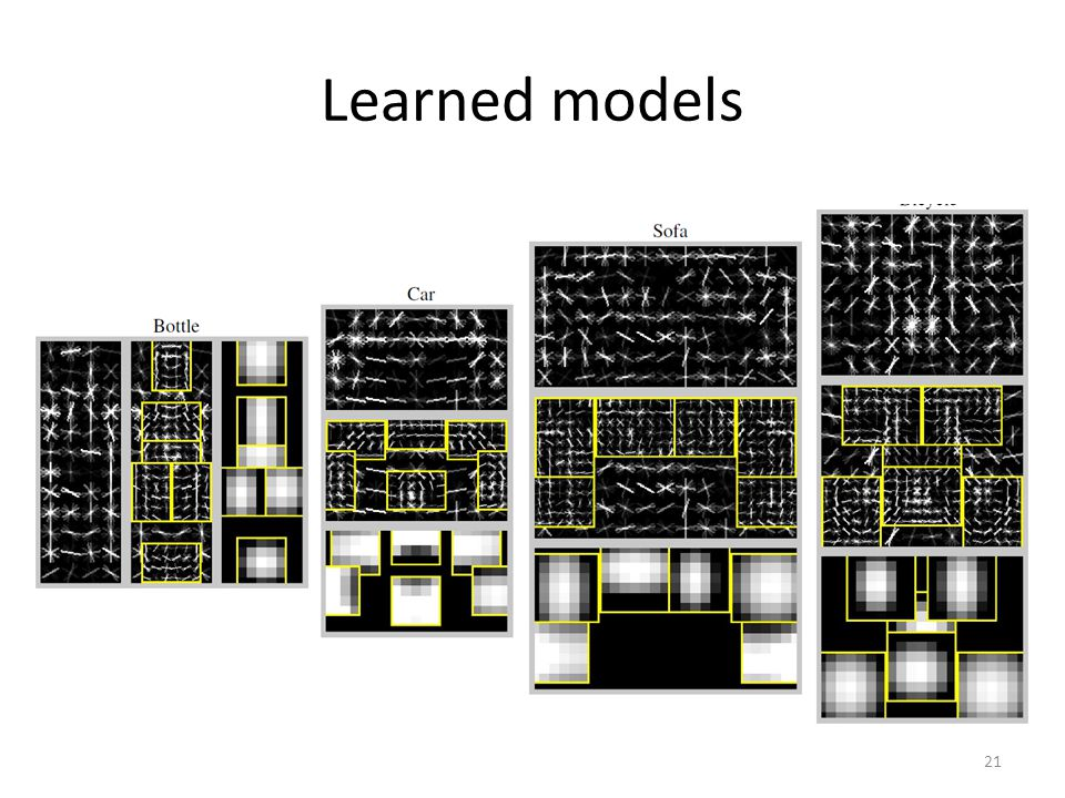 Learned models